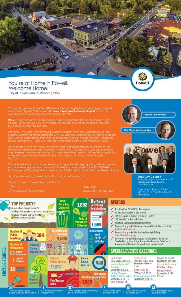 2015 Annual Report for web